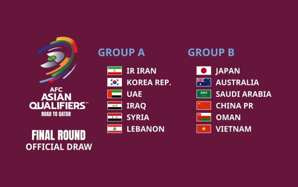 เวียดนามร่วมกลุ่มญี่ปุ่น จับติ้วคัดบอลโลก 2022 รอบ 12 ทีม ฟุตบอลรายการอื่นๆ