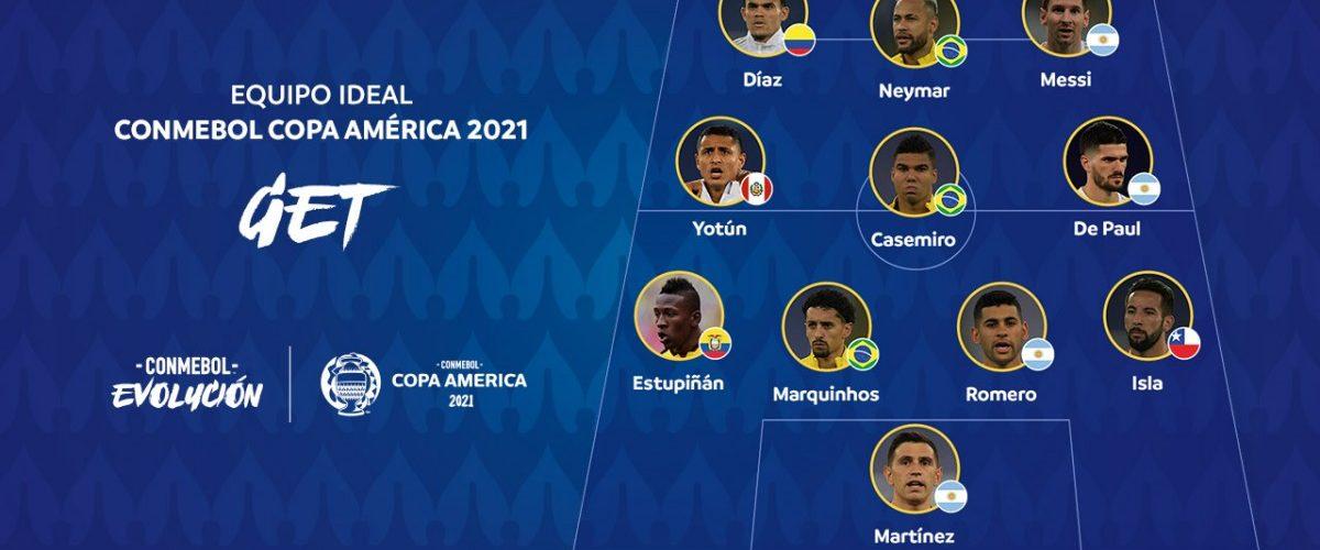 สองเทพติดด้วย! โคปา อเมริกา เผยรายชื่อ 11 นักเตะติดทีมยอดเยี่ยม ทีมชาติ